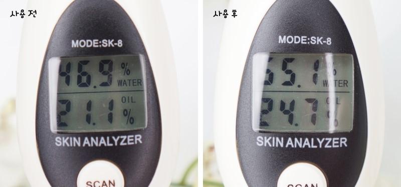 사용 전과 후 피부 수분테스트도 차이가 났는데요  46.9% ▶ 55.1% = 8.2 up!  8.2% 수분이 UP 되었어요 수분도 짱!!